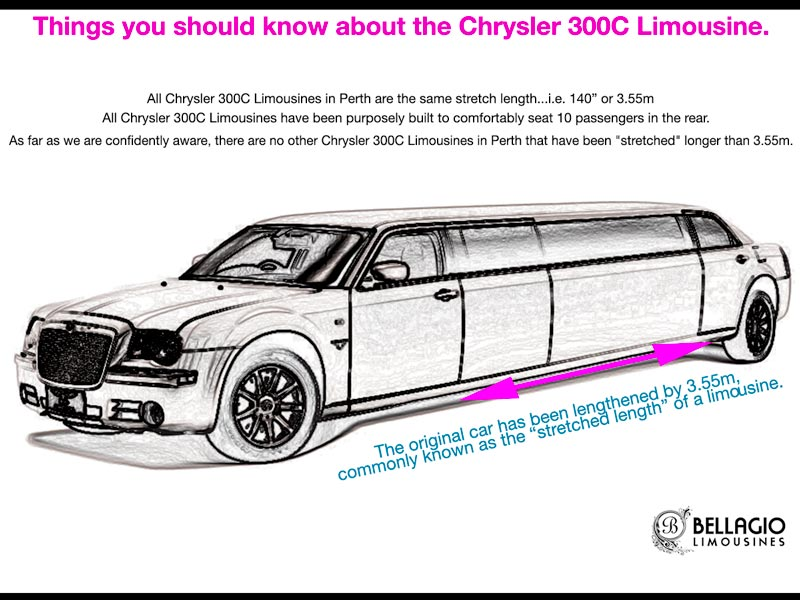 limo-hire-perth-10-seater-limousine-sketch